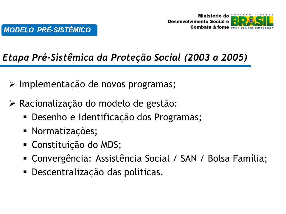 Etapa Pré-Sistêmica da Proteção Social (2003 a 2005)