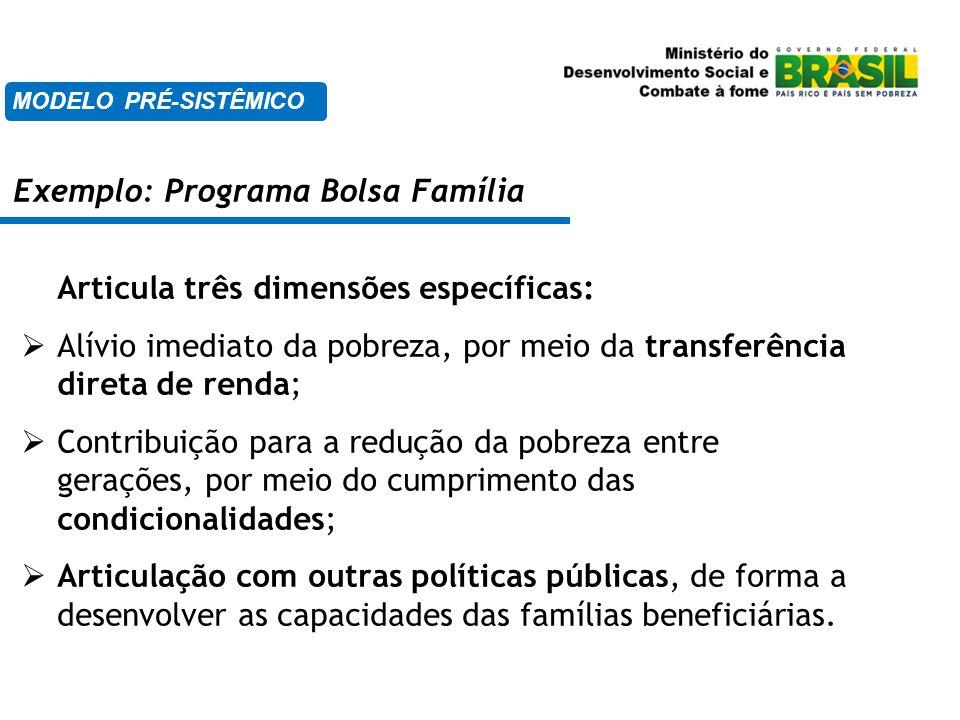 Exemplo: Programa Bolsa Família