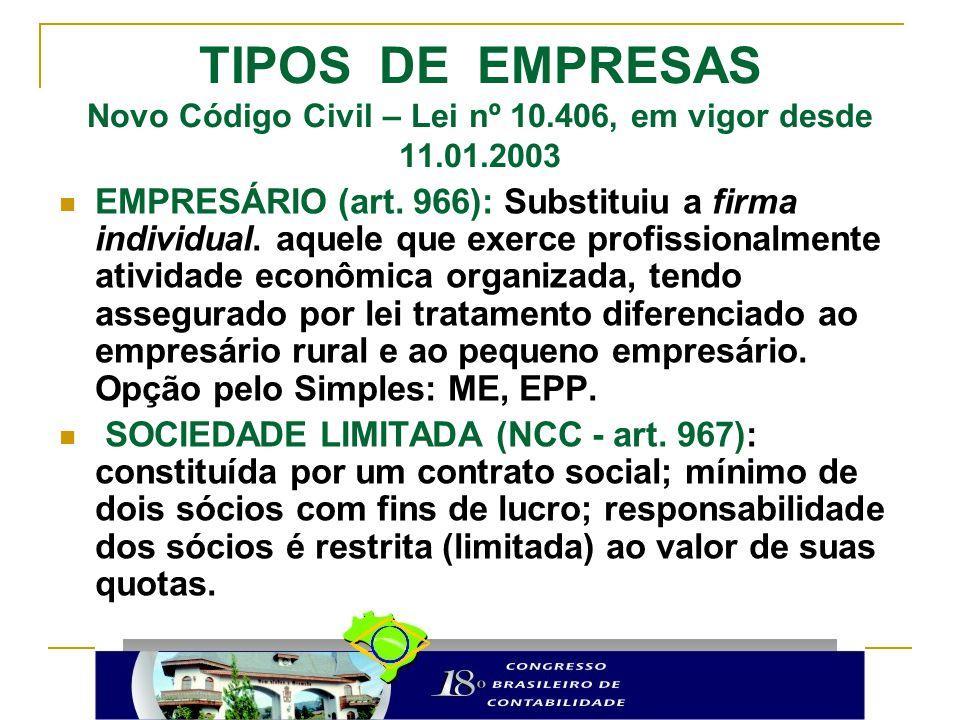 TIPOS DE EMPRESAS Novo Código Civil – Lei nº 10.406, em vigor desde 11.01.2003