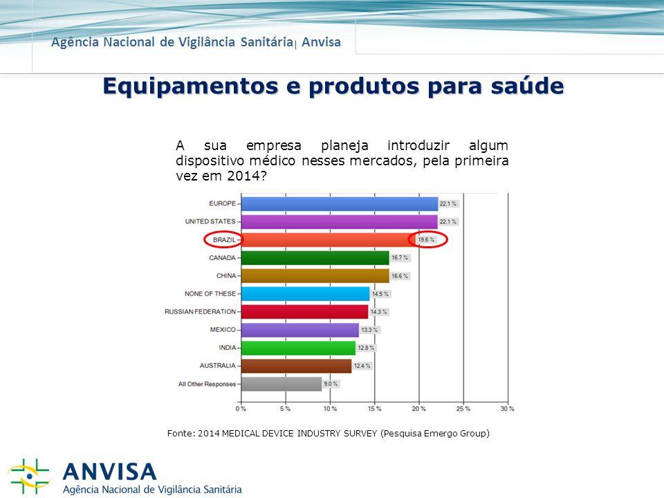 Equipamentos e produtos para saúde