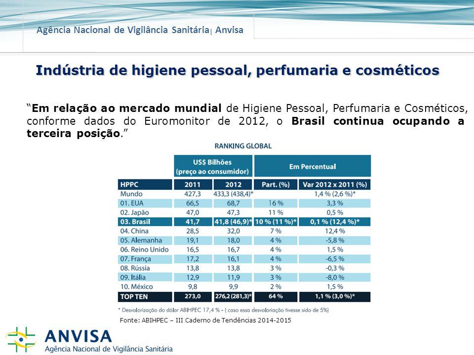 Indústria de higiene pessoal, perfumaria e cosméticos