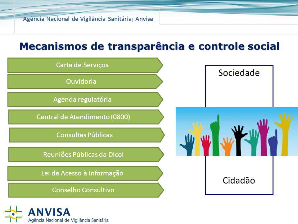 Mecanismos de transparência e controle social
