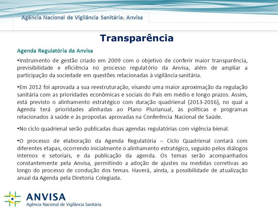 Transparência Agenda Regulatória da Anvisa