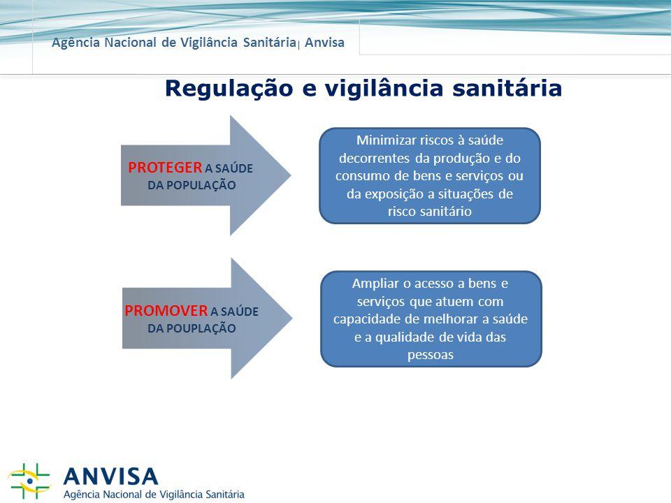 Regulação e vigilância sanitária