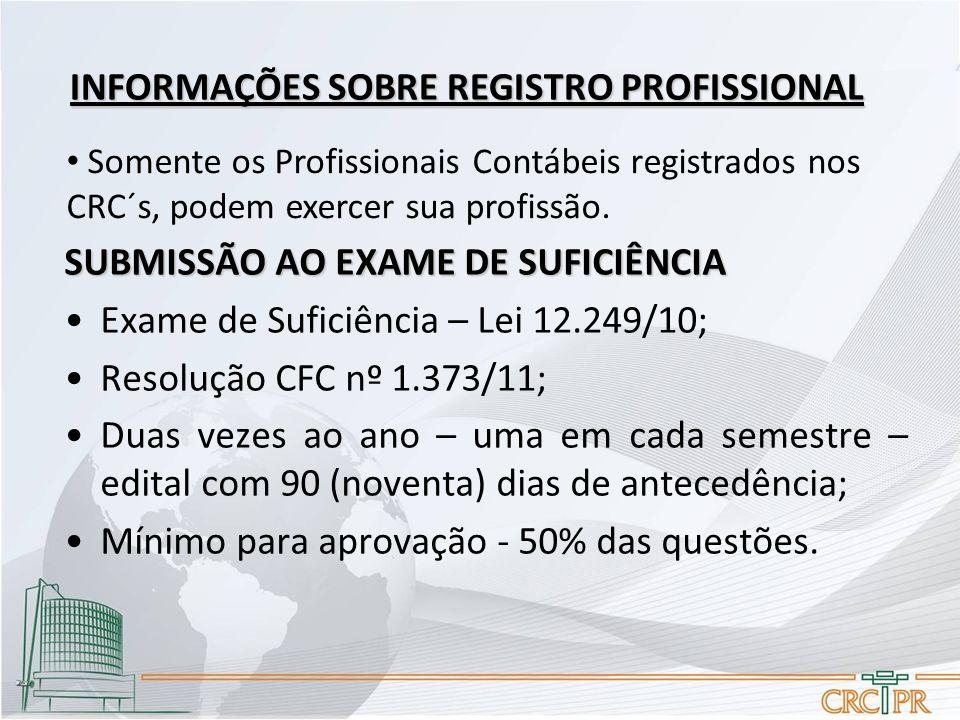 INFORMAÇÕES SOBRE REGISTRO PROFISSIONAL
