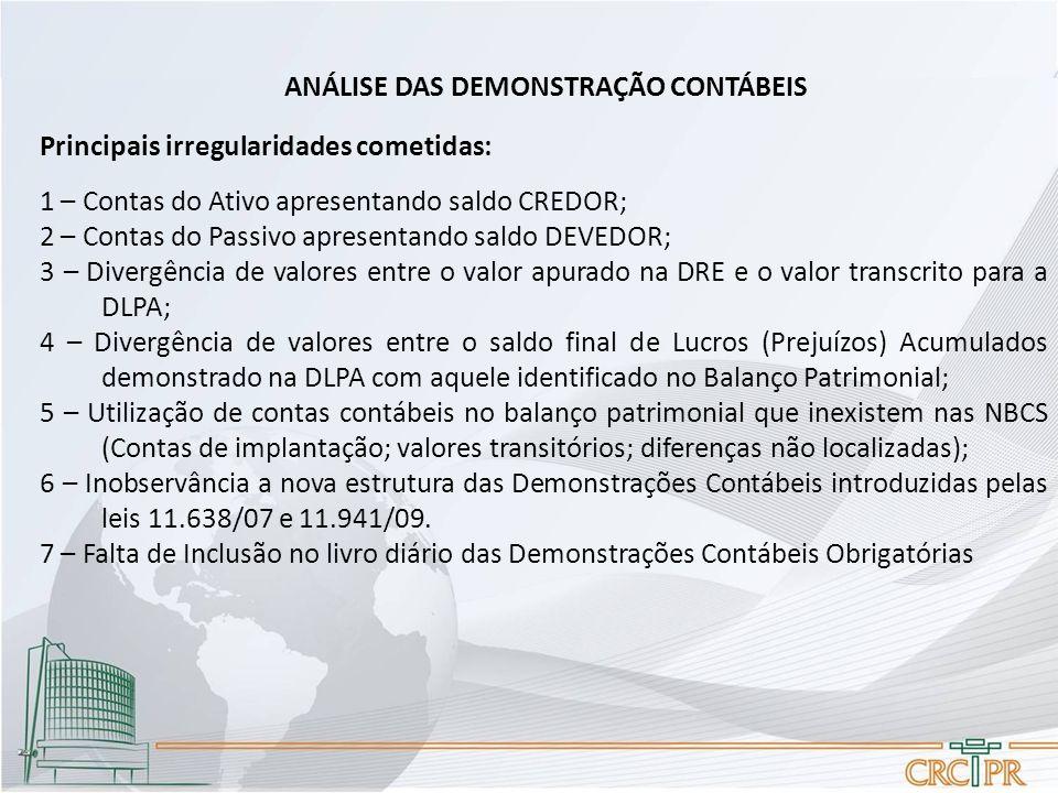 ANÁLISE DAS DEMONSTRAÇÃO CONTÁBEIS