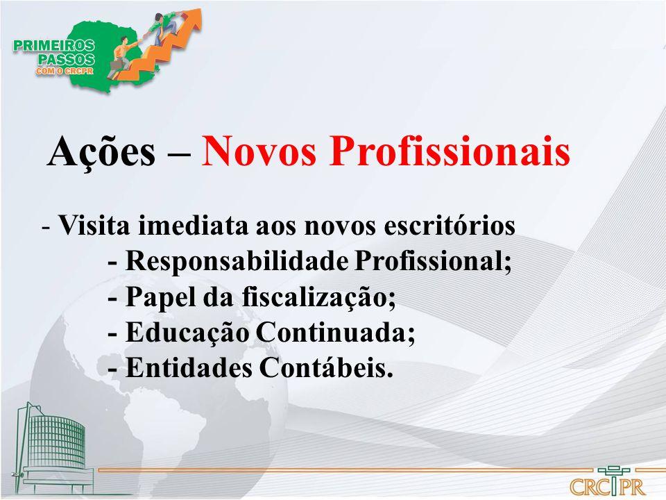 Ações – Novos Profissionais