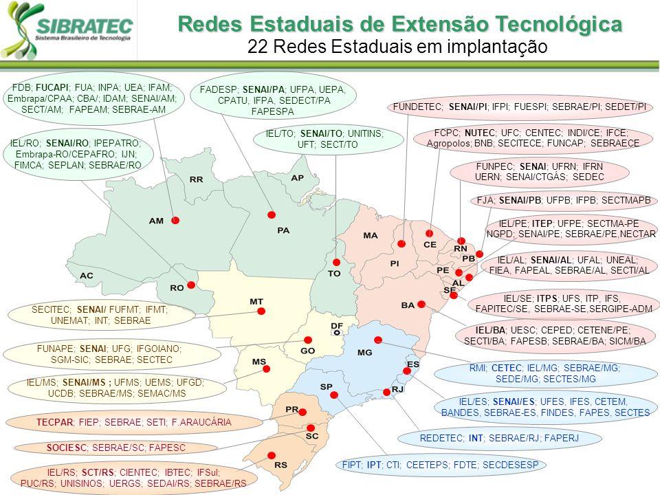 Redes Estaduais de Extensão Tecnológica