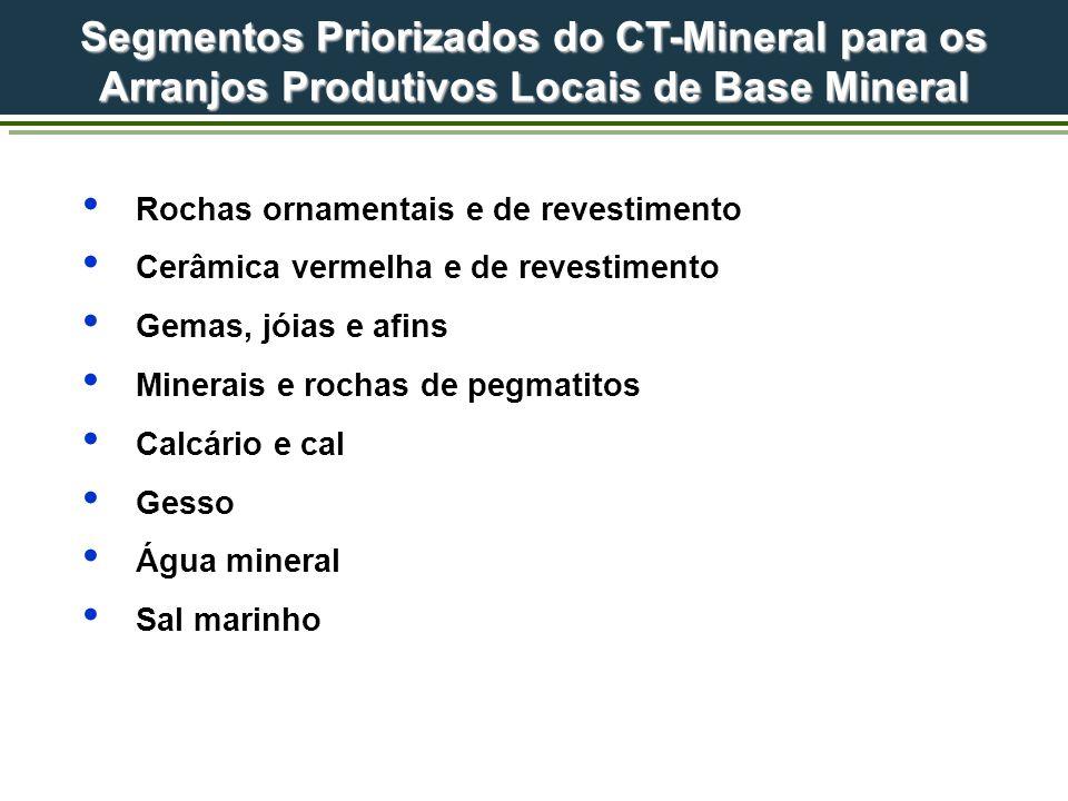 Segmentos Priorizados do CT-Mineral para os Arranjos Produtivos Locais de Base Mineral