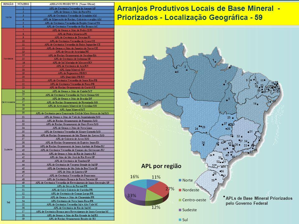REGIÃO NÚMERO. ARRANJO PRODUTIVO (Nome Oficial) Norte. 1. APL de Cerâmica Vermelha do Amapá/AP.