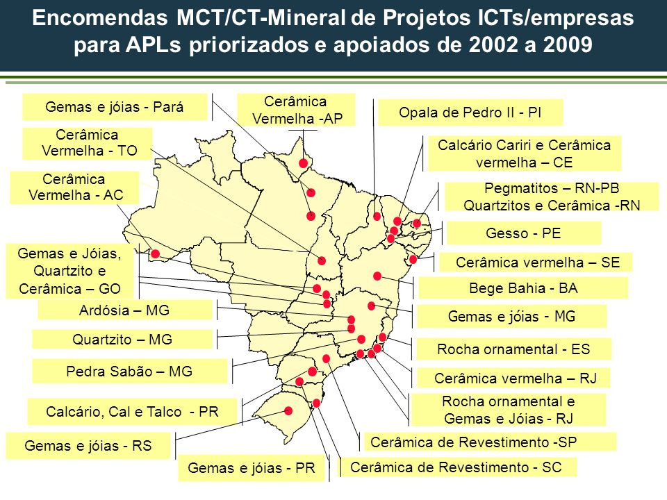 Encomendas MCT/CT-Mineral de Projetos ICTs/empresas para APLs priorizados e apoiados de 2002 a 2009
