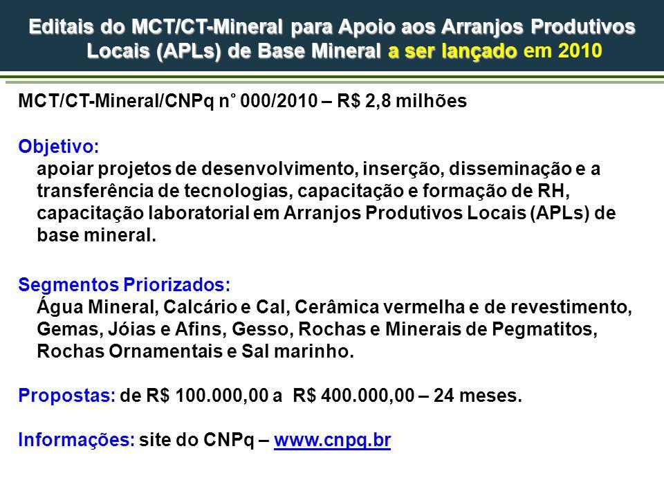 Editais do MCT/CT-Mineral para Apoio aos Arranjos Produtivos Locais (APLs) de Base Mineral a ser lançado em 2010