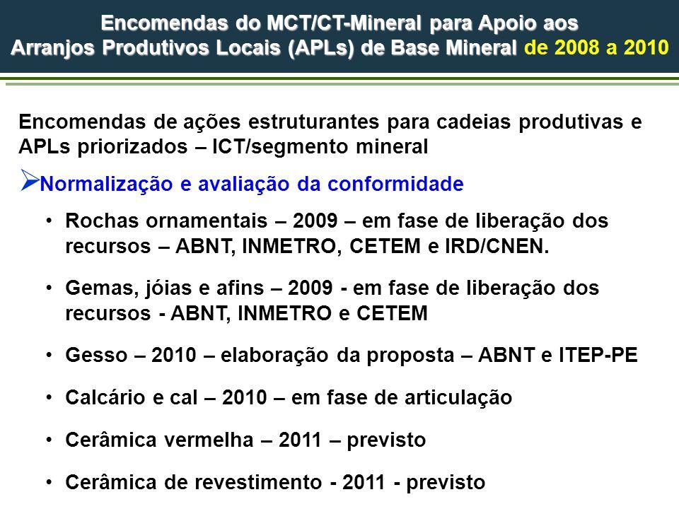 Encomendas do MCT/CT-Mineral para Apoio aos