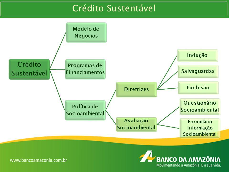Crédito Sustentável Crédito Sustentável Política de Socioambiental