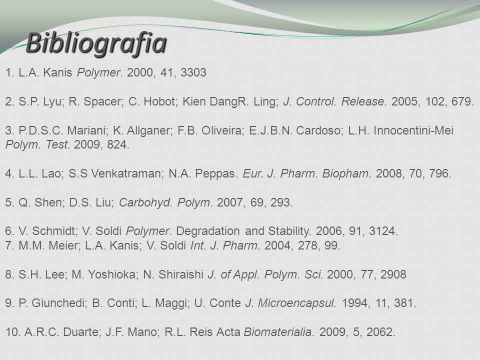 Bibliografia 1. L.A. Kanis Polymer. 2000, 41, 3303