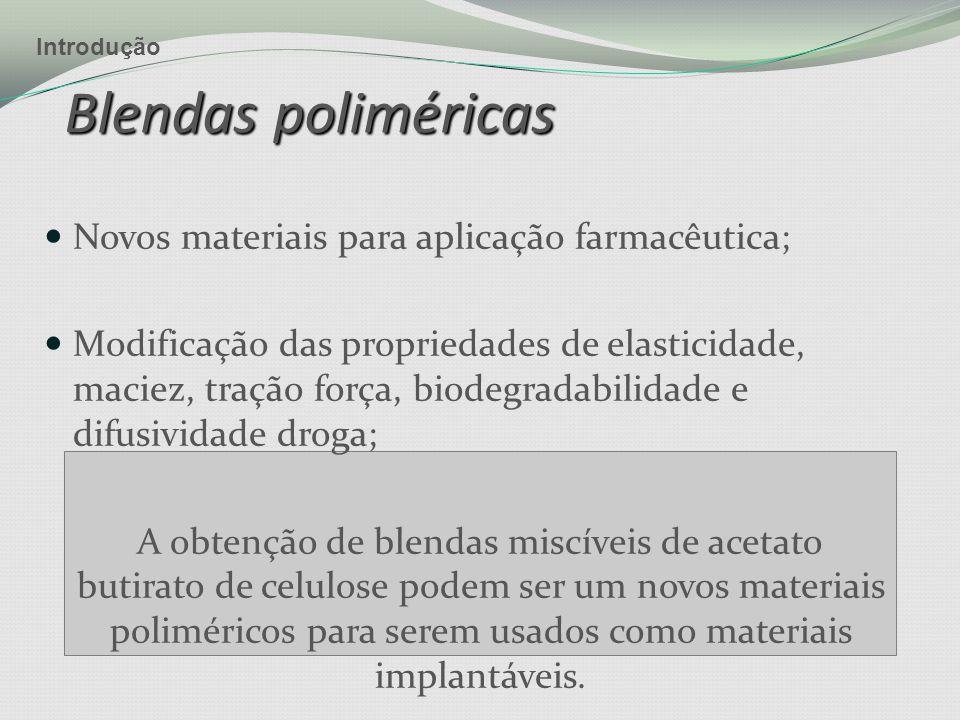 Blendas poliméricas Novos materiais para aplicação farmacêutica;