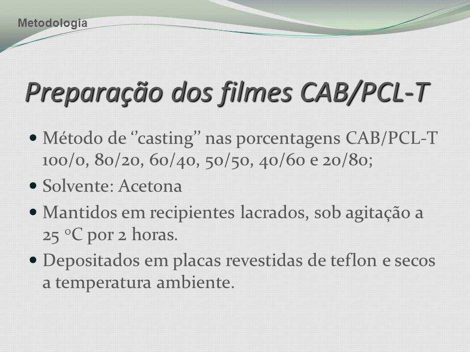 Preparação dos filmes CAB/PCL-T