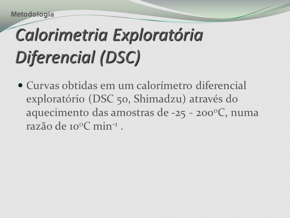 Calorimetria Exploratória Diferencial (DSC)