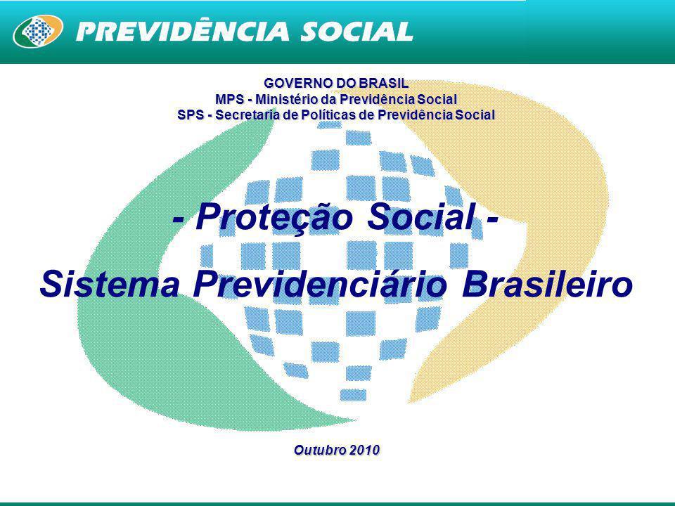 - Proteção Social - Sistema Previdenciário Brasileiro