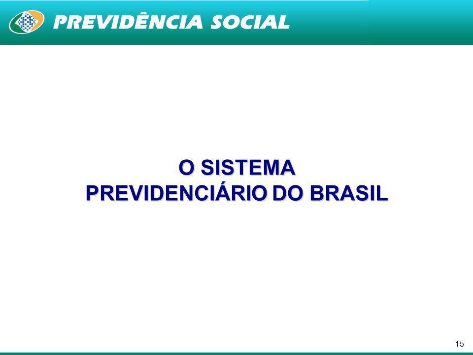 PREVIDENCIÁRIO DO BRASIL