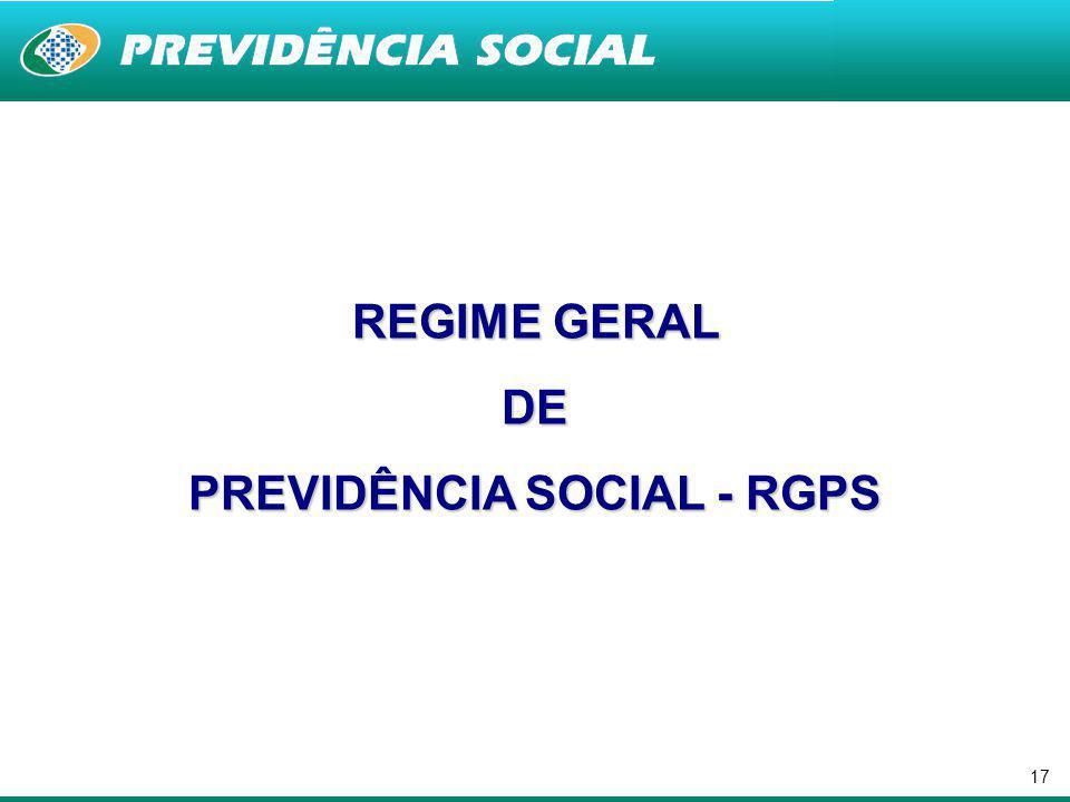 PREVIDÊNCIA SOCIAL - RGPS