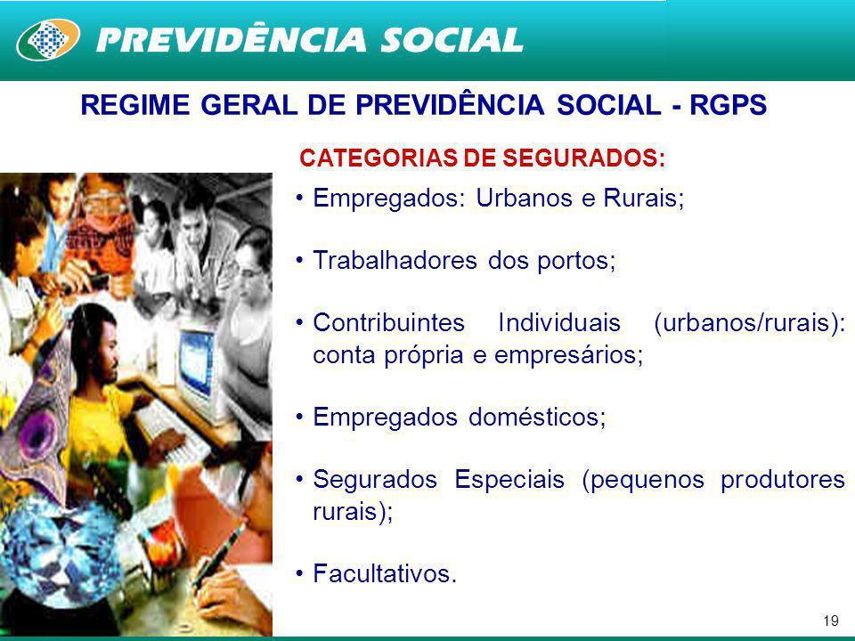 REGIME GERAL DE PREVIDÊNCIA SOCIAL - RGPS