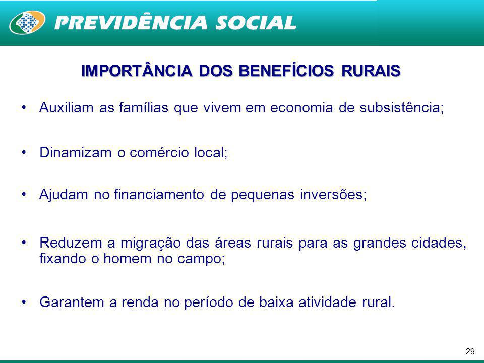IMPORTÂNCIA DOS BENEFÍCIOS RURAIS