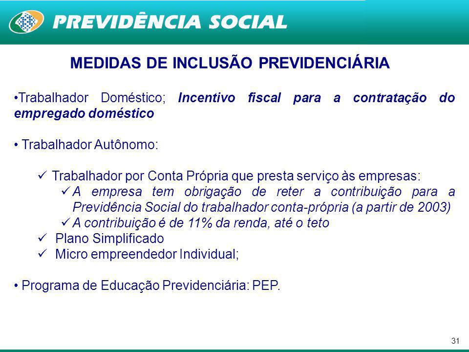 MEDIDAS DE INCLUSÃO PREVIDENCIÁRIA