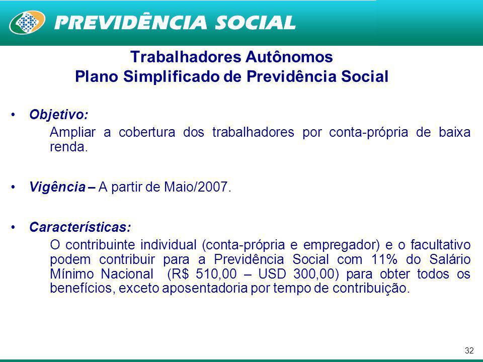 Trabalhadores Autônomos Plano Simplificado de Previdência Social