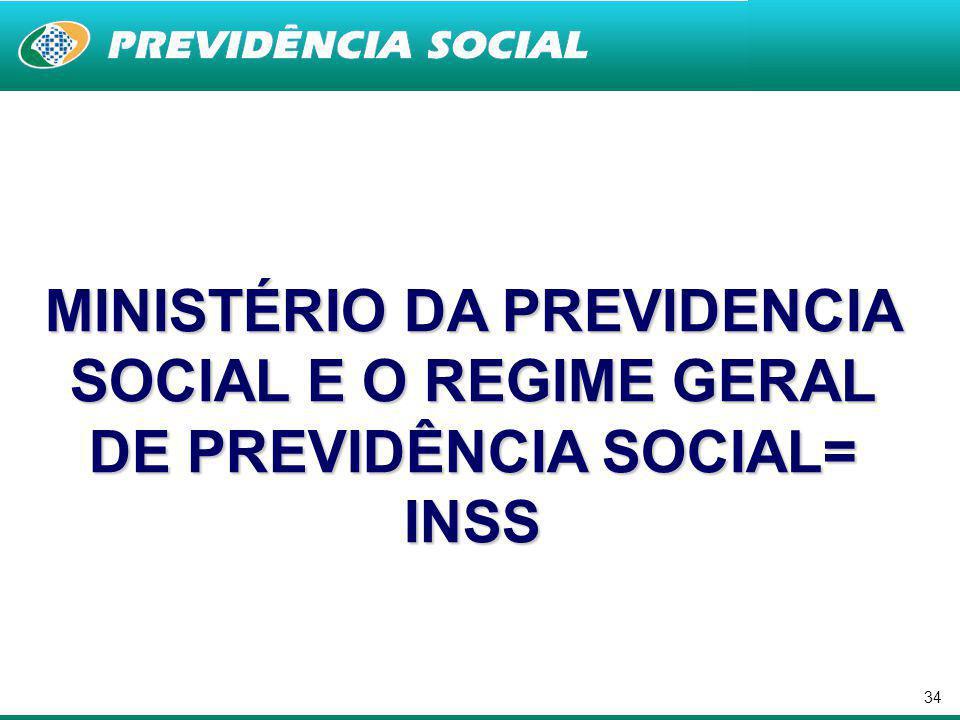 MINISTÉRIO DA PREVIDENCIA SOCIAL E O REGIME GERAL DE PREVIDÊNCIA SOCIAL= INSS