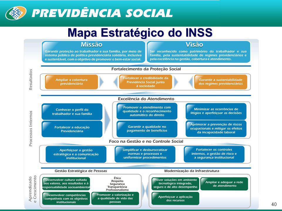 Mapa Estratégico do INSS