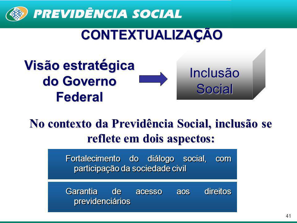 CONTEXTUALIZAÇÃO Visão estratégica Inclusão do Governo Social Federal