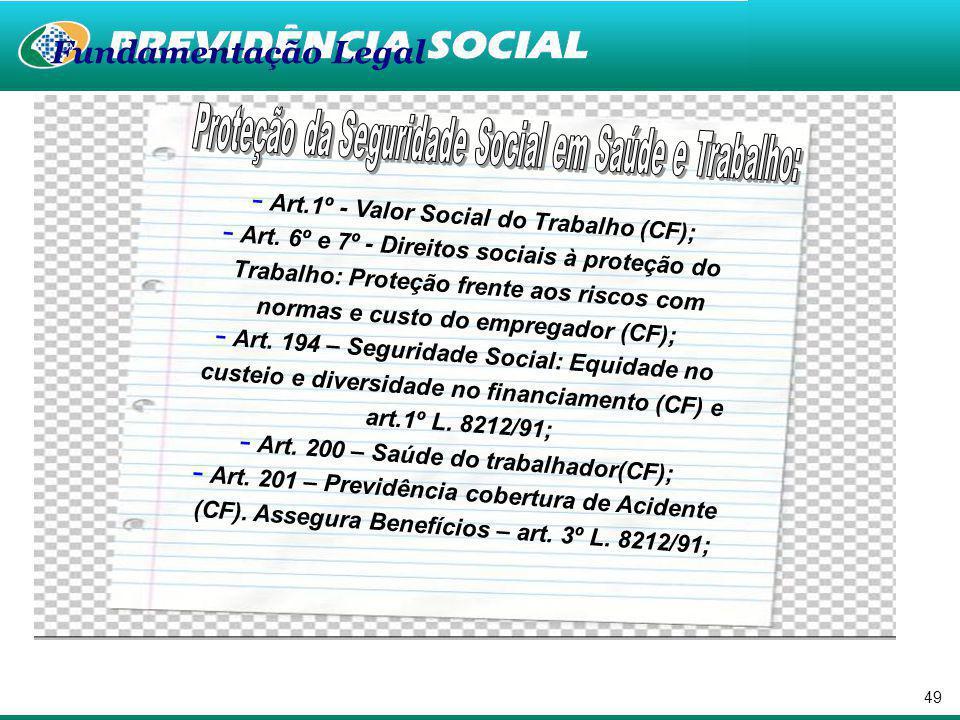 Fundamentação Legal Art.1º - Valor Social do Trabalho (CF);