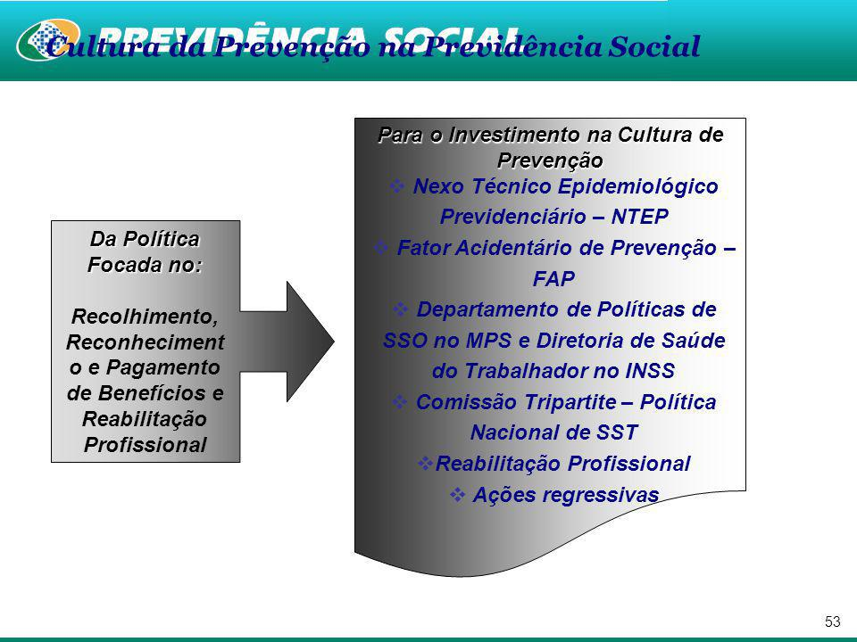 Cultura da Prevenção na Previdência Social