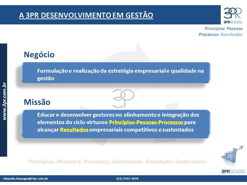 A 3PR DESENVOLVIMENTO EM GESTÃO