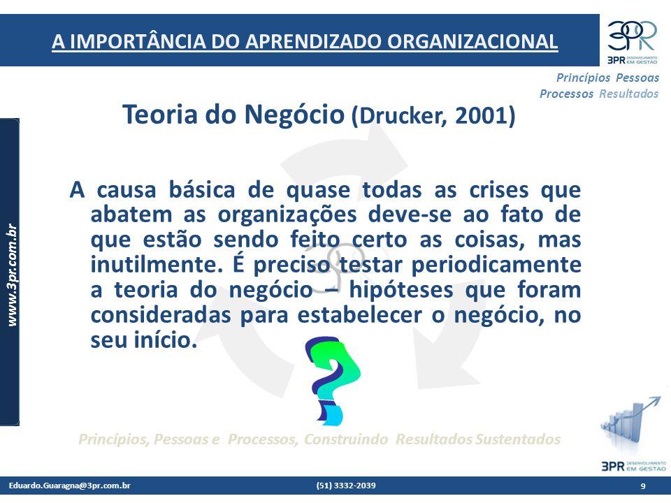 A IMPORTÂNCIA DO APRENDIZADO ORGANIZACIONAL