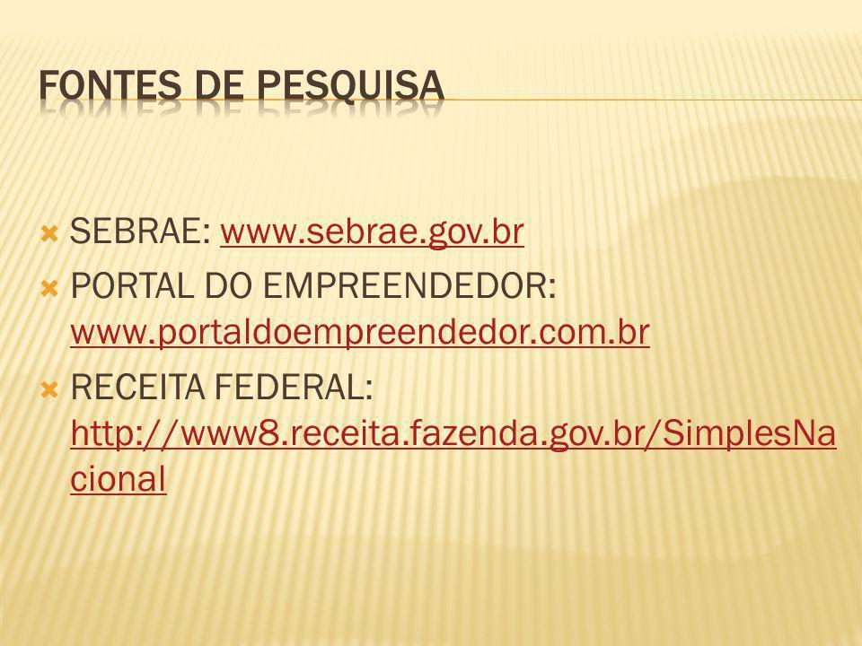 Fontes de Pesquisa SEBRAE: www.sebrae.gov.br