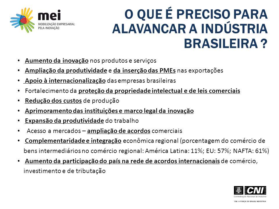 O QUE É PRECISO PARA ALAVANCAR A INDÚSTRIA BRASILEIRA