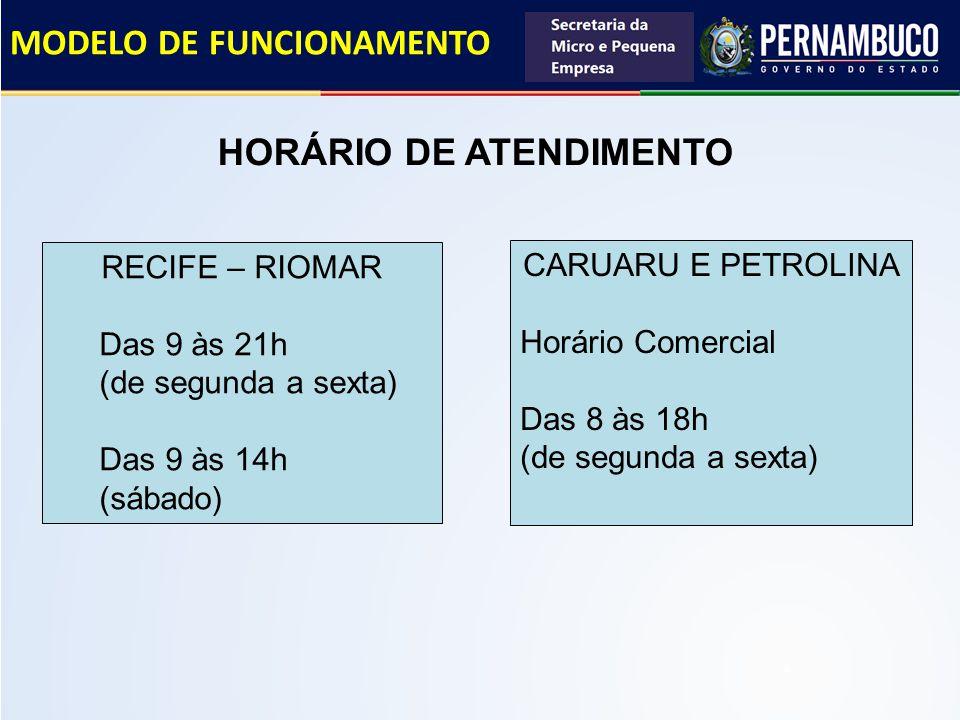MODELO DE FUNCIONAMENTO