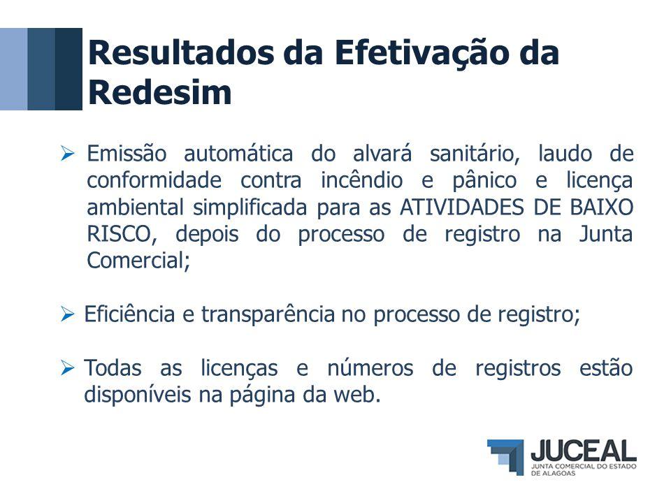 Resultados da Efetivação da Redesim