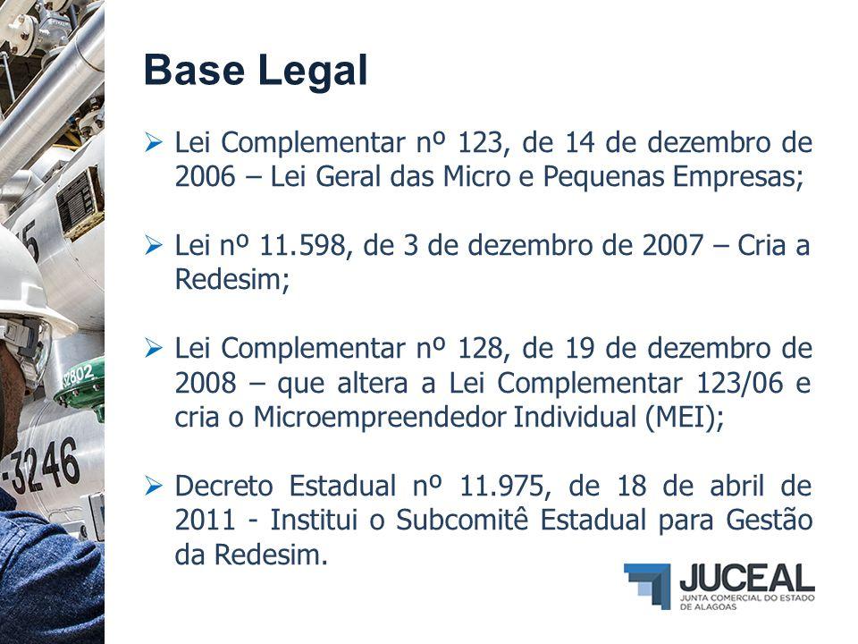 Base Legal Lei Complementar nº 123, de 14 de dezembro de 2006 – Lei Geral das Micro e Pequenas Empresas;