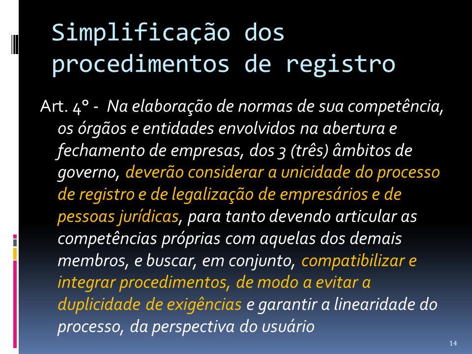 Simplificação dos procedimentos de registro