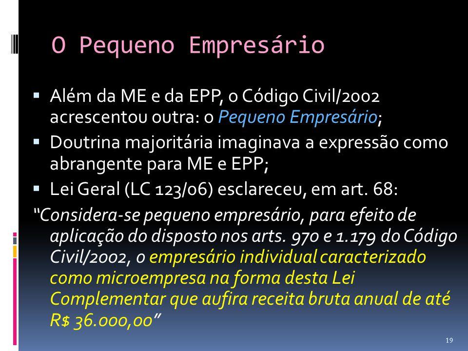 O Pequeno Empresário Além da ME e da EPP, o Código Civil/2002 acrescentou outra: o Pequeno Empresário;