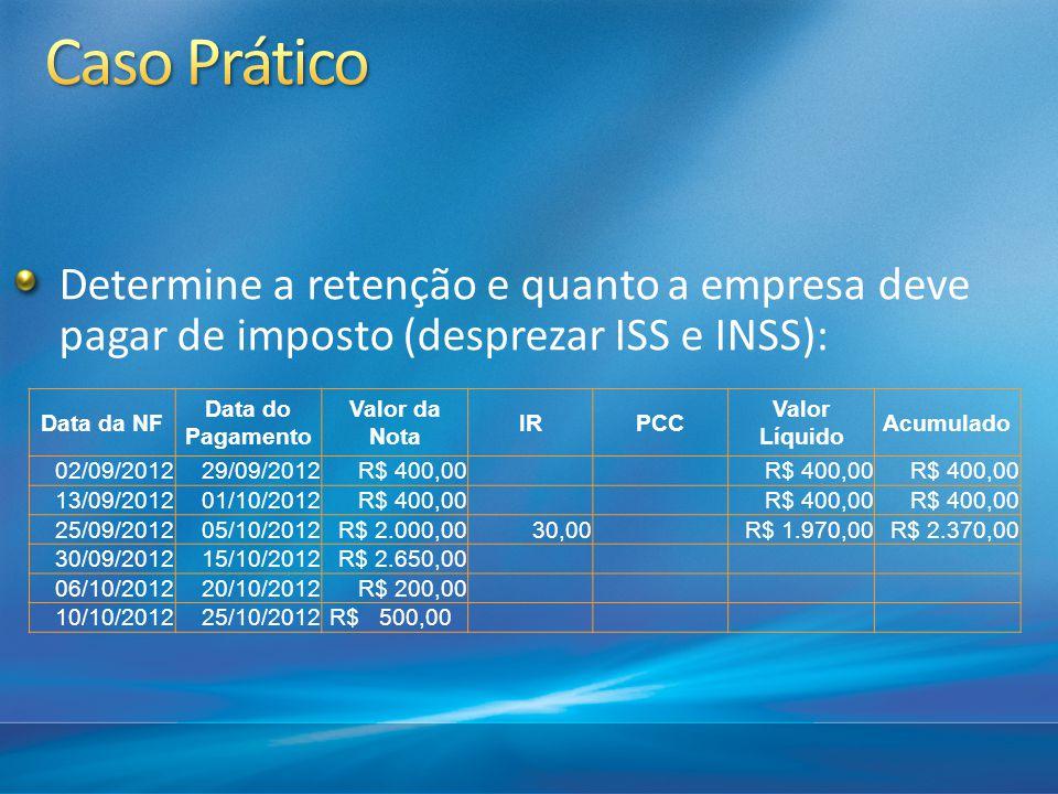 Caso Prático Determine a retenção e quanto a empresa deve pagar de imposto (desprezar ISS e INSS): Data da NF.