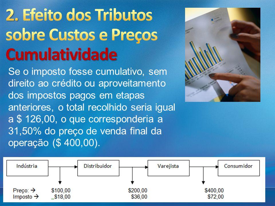 2. Efeito dos Tributos sobre Custos e Preços Cumulatividade