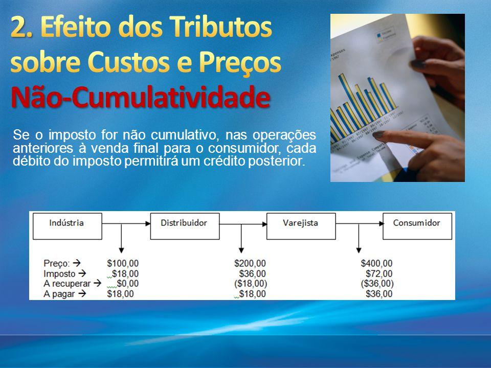 2. Efeito dos Tributos sobre Custos e Preços Não-Cumulatividade