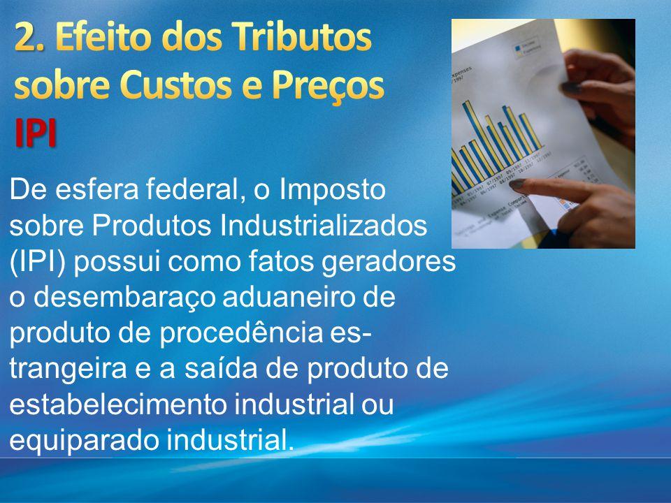 2. Efeito dos Tributos sobre Custos e Preços IPI