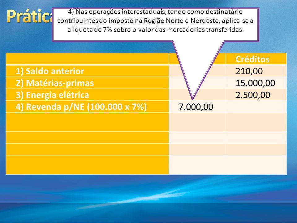 Prática 7 Débitos Créditos 1) Saldo anterior 210,00 2) Matérias-primas