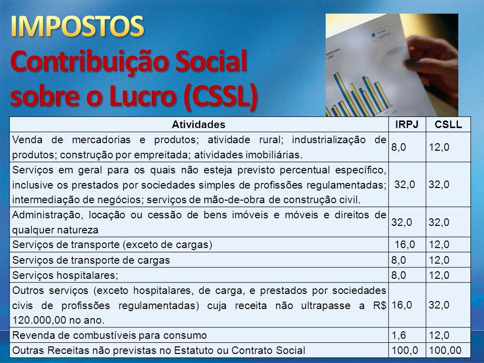 IMPOSTOS Contribuição Social sobre o Lucro (CSSL)