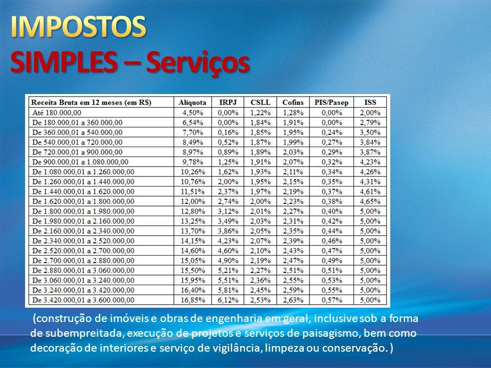 IMPOSTOS SIMPLES – Serviços